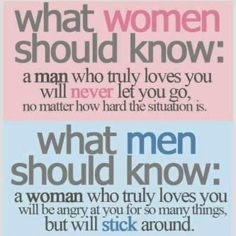 what women should know about men
