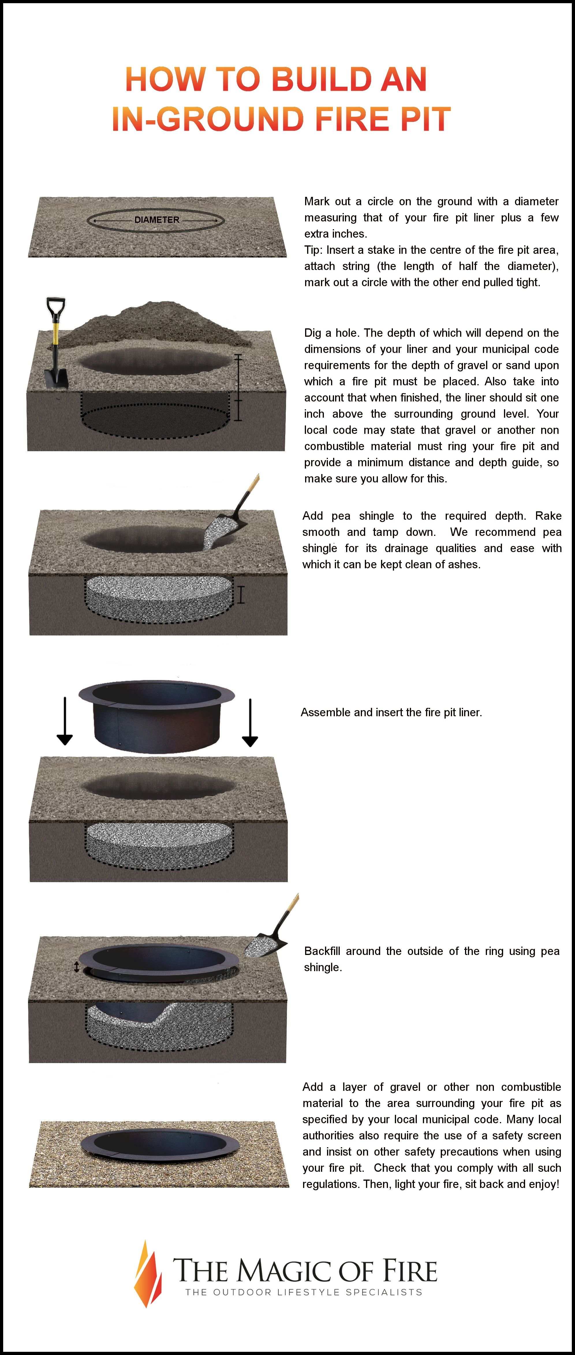 how to build an in ground fire pit using a fire pit liner firepit