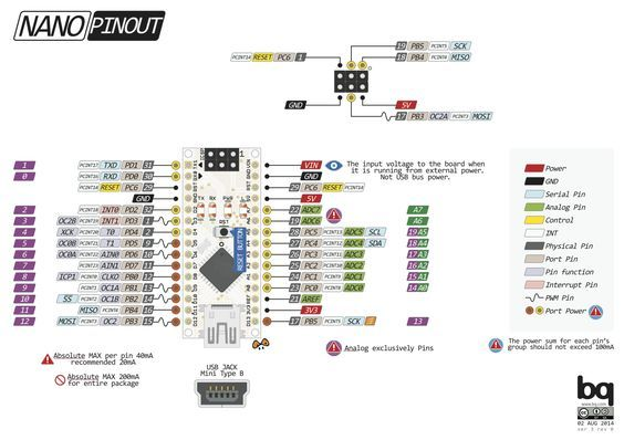 Arduino NANO Pinout Diagram - Arduino Forum   Arduino in 2019