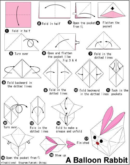 Balloon Origami Rabbit Instructions Velikonoce Pinterest
