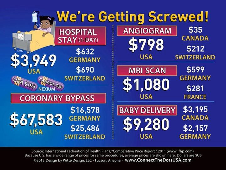 We Re Getting Screwed Universal Healthcare Is What We Need It