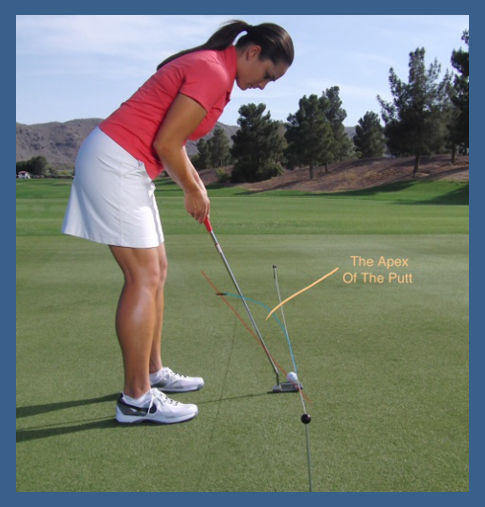 Putting Tips For Her How To Hit A Driver Straight Off The Tee How To Play Golf For Beginn Golf Tips For Beginners Golf School Putting Tips