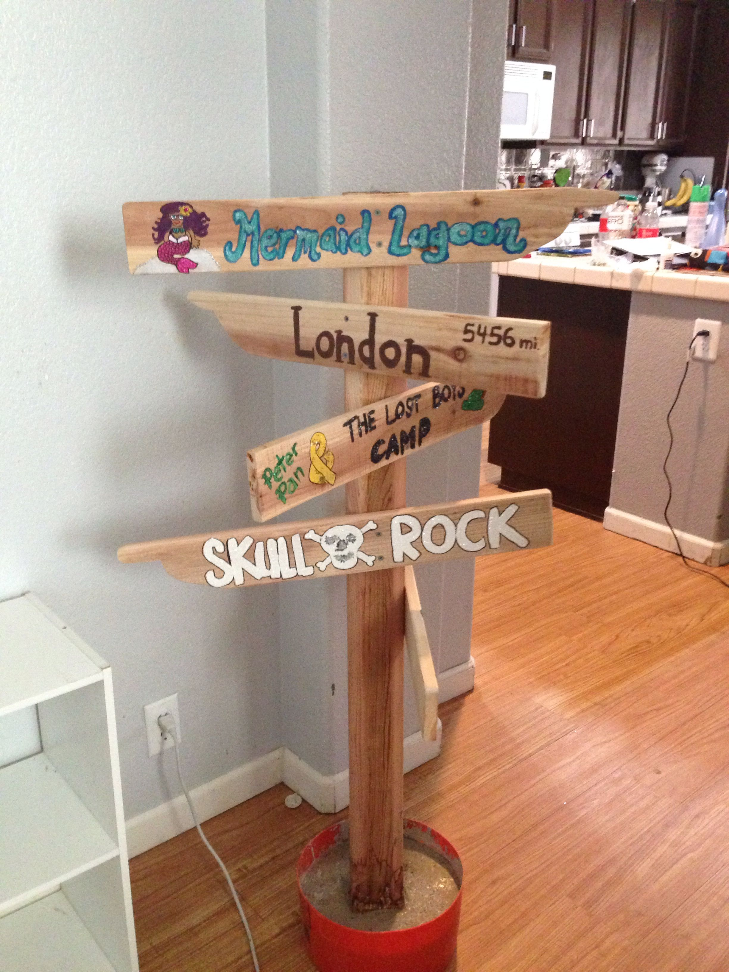 Neverland Sign For My Classroom