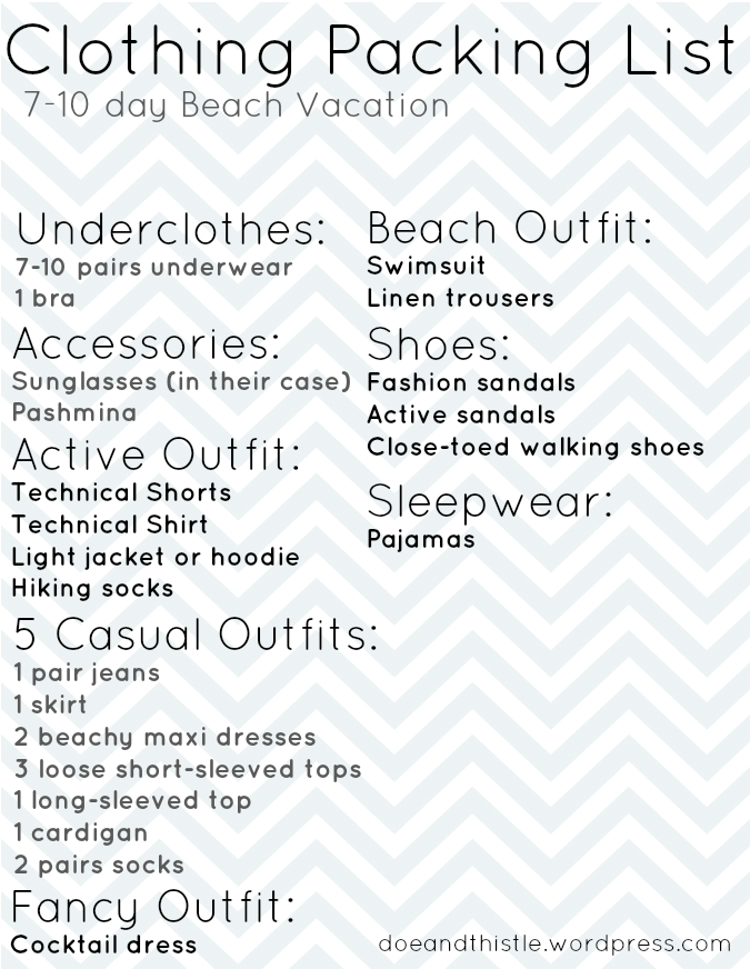 Packing For The Beach Vacation Packing Packing List For Vacation Beach Vacation Packing