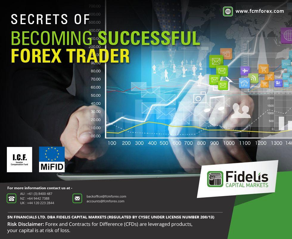 Online trading leverage