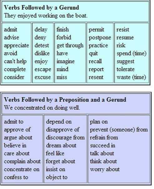 INFINITIVES AND GERUNDS English, Blog And English Grammar   Good Resume  Verbs  Best Resume Verbs