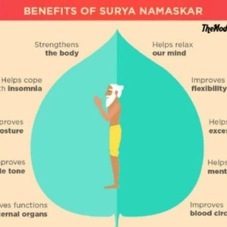 benefits of surya namaskara themodernvedic surya