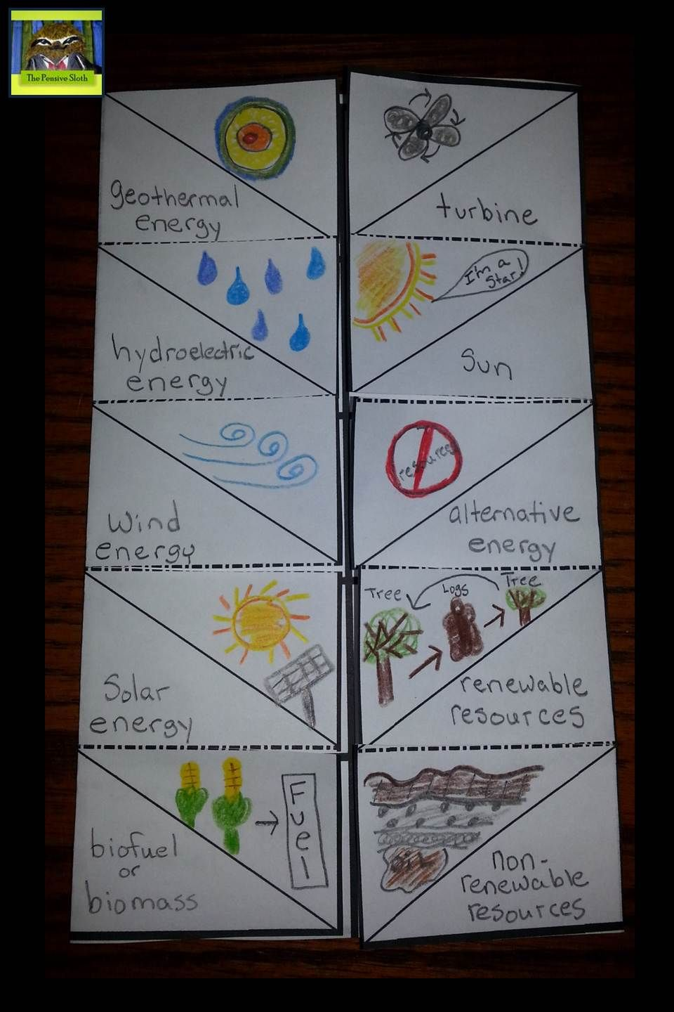 5th Grade Earth Science Staar