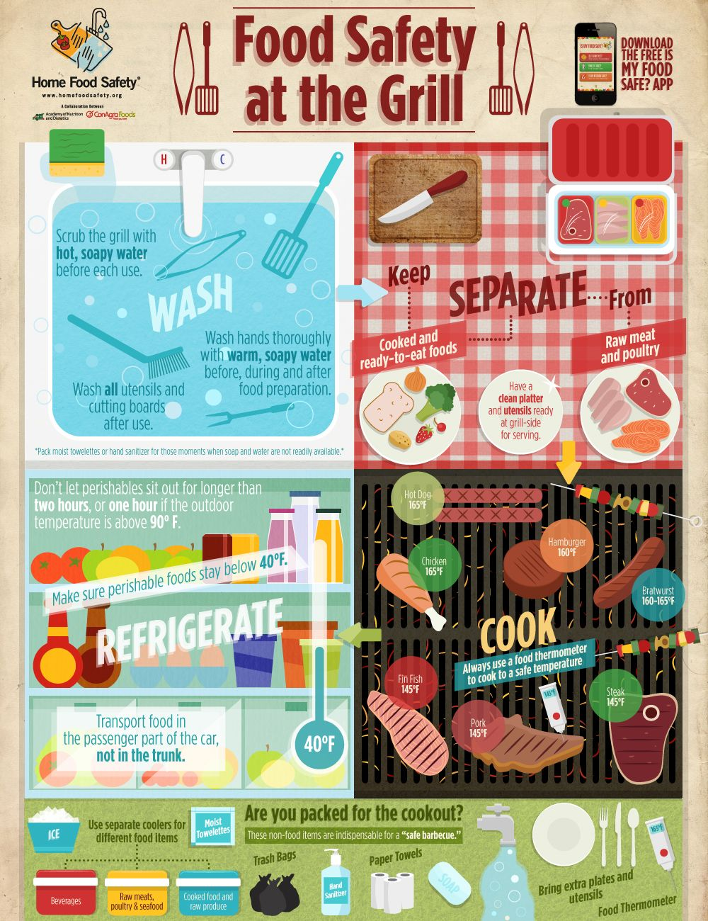Infographic: Food Safety at the Grill | Food safety, Safety and Grilling