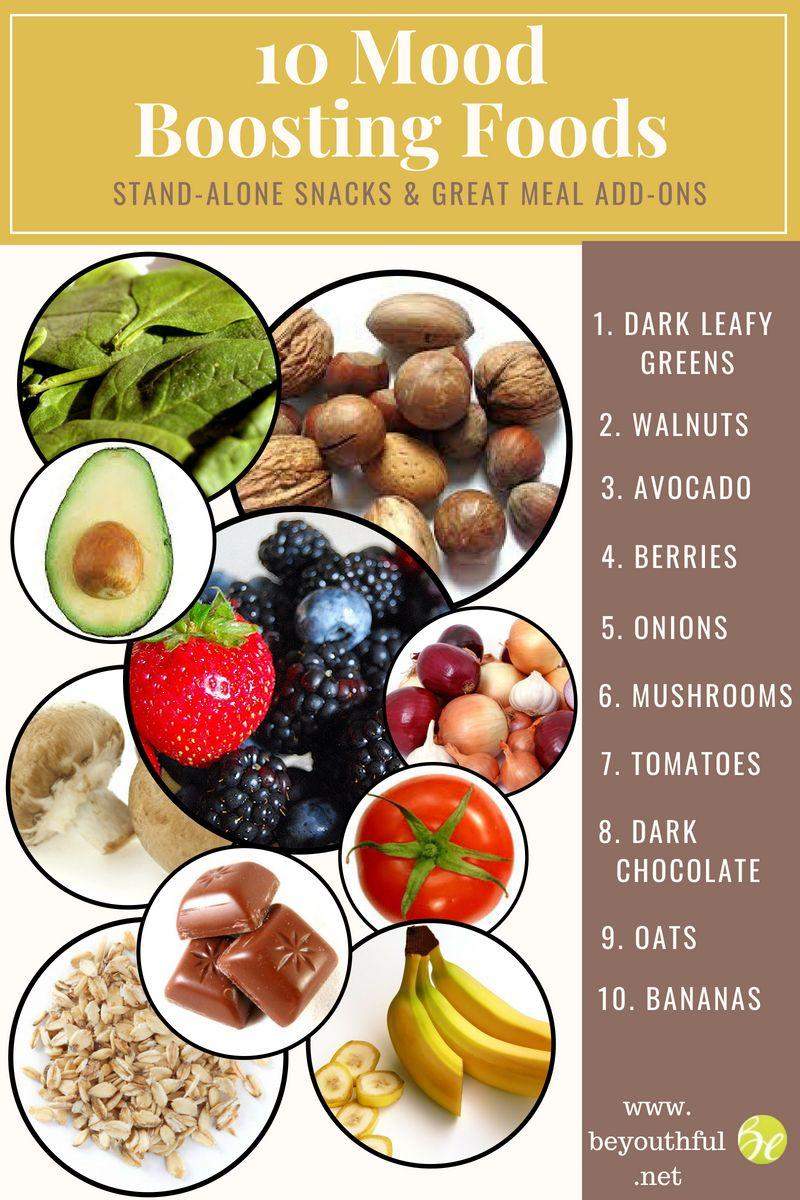 Discussion on this topic: Mood-Boosting Superfoods, mood-boosting-superfoods/