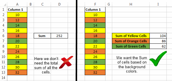 Sum Based On Cell Color Using A Macro