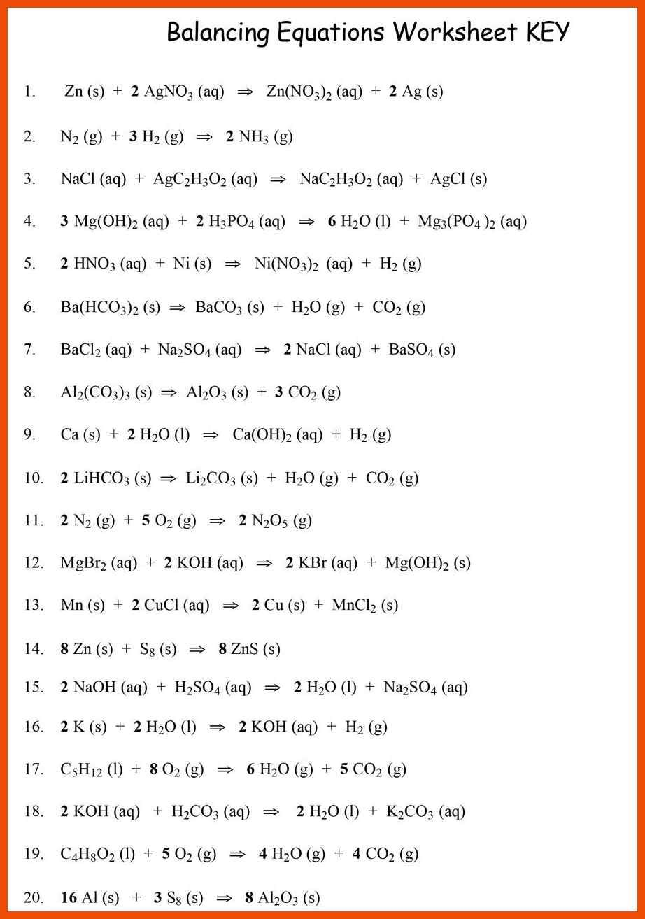 Pin By Thuy Y Kiều U On Chemistry Notes Chemical Equation Equations Chemistry Notes