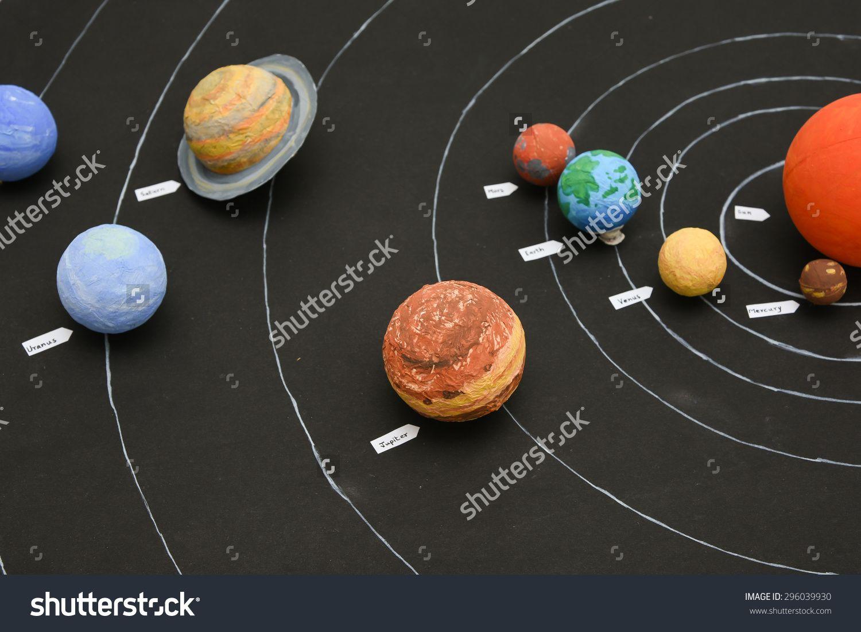 Solar system planets for kids kids matttroy for Solar for kids