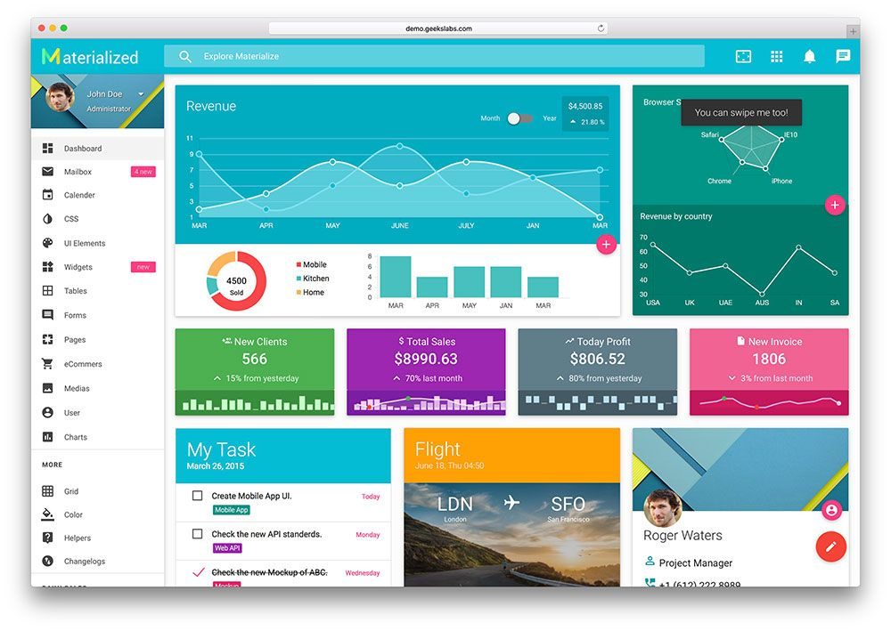 30 Best Material Design Admin Dashboard Templates 2020 Colorlib In 2020 Material Design Material Design Website Design