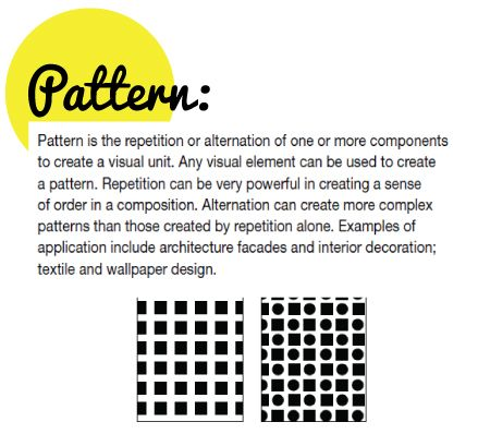 Pattern Definition Art Basics Elements Of Art Art Room Posters