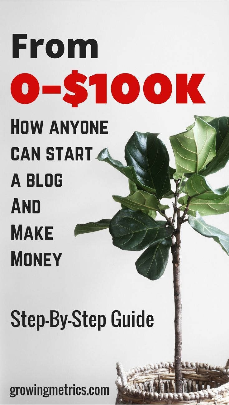7000 Words Epic Guide to starting a successful blog | Online ...