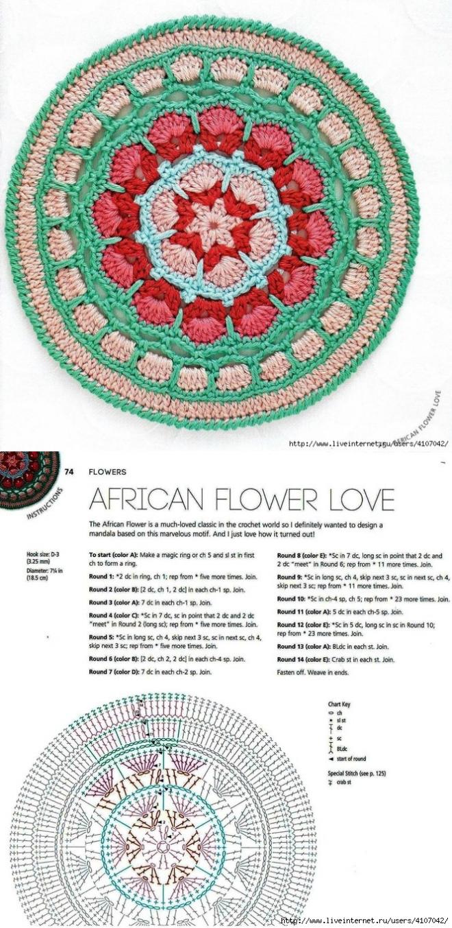 для дома | ganchillo | Pinterest | Croché, Ganchillo y Mandalas
