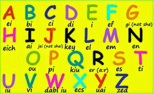 Sign In Alfabeto En Ingles Pronunciacion Aprender El Abecedario Abecedario Inglés