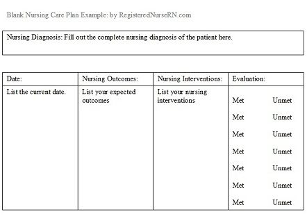 Nursing Care Plans Free Care Plan Examples for a Registered - sample evaluation plan