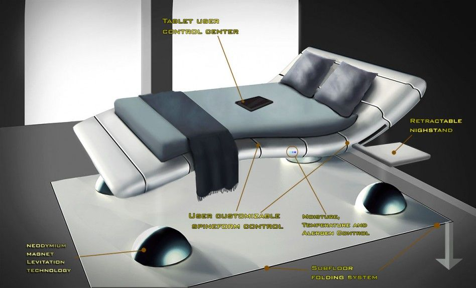 Magnet Bedroom Furniture Hi Tech Beds Wyoming With