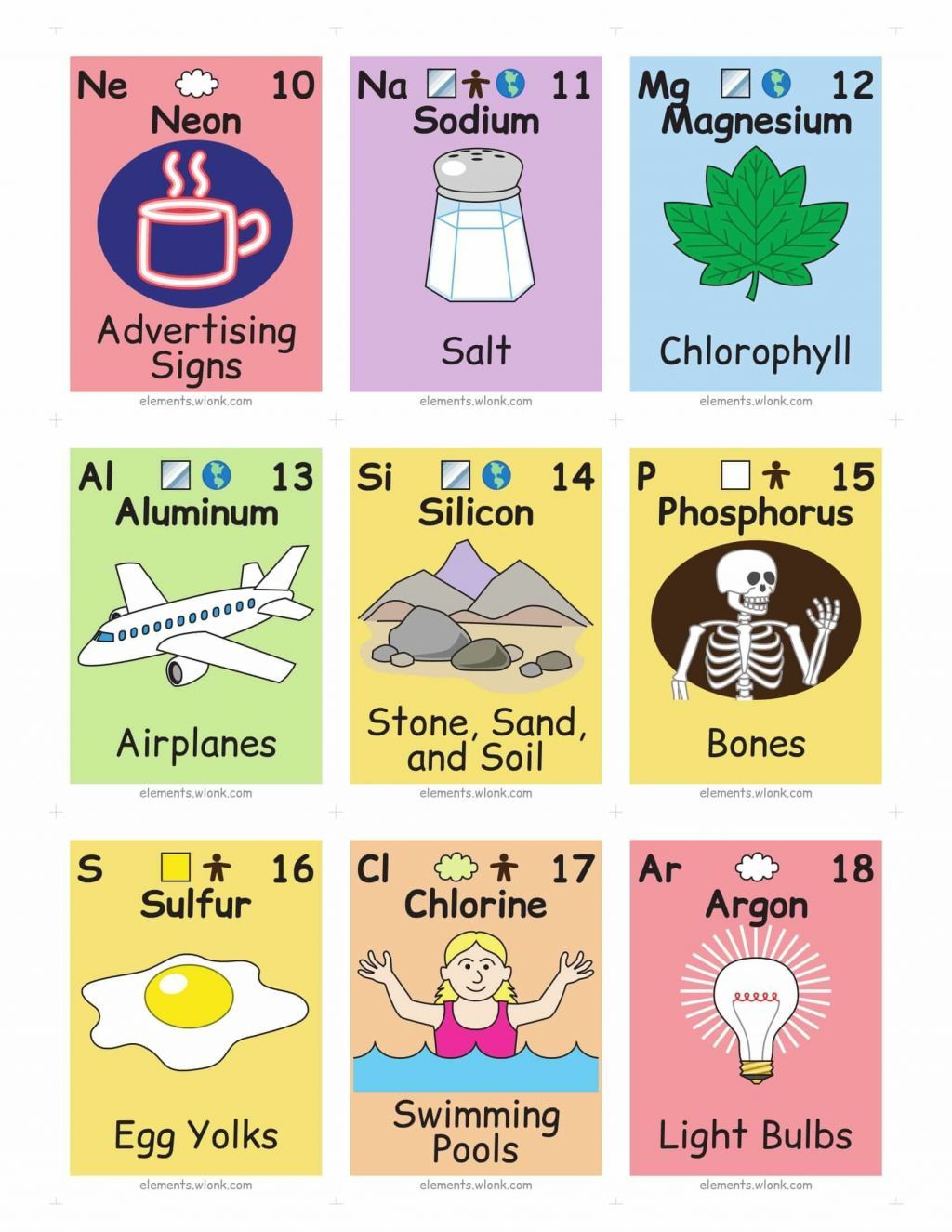 picture about Printable Element Cards named Pin via Angelica Garcia upon Highbrow Periodic desk of
