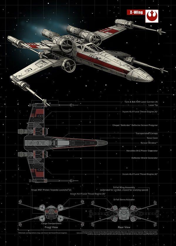 Star Wars Spaceships Technic Displate Posters