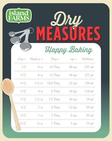 Dry Measures Conversion Chart Island Farms Recipes Measurement