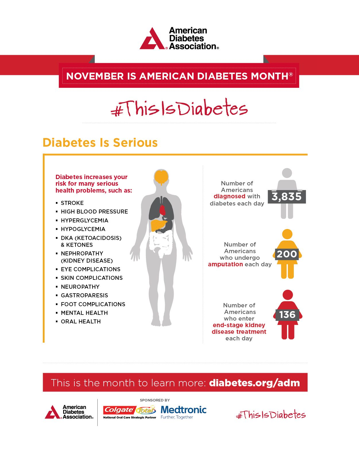 Diabetes It S Complicated Remember That With Proper Management You Can Prevent Or Reduce Your Risk Of Dia Diabetes Facts Diabetes In Children Diabetes Month