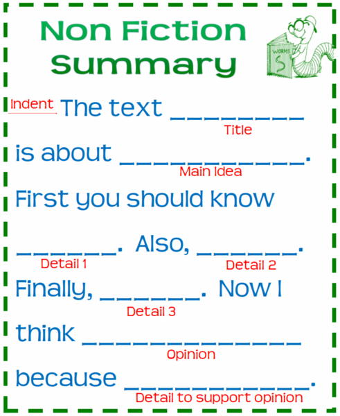 Perfect for K and 1 research projects! Nonfiction summary template anchor chart