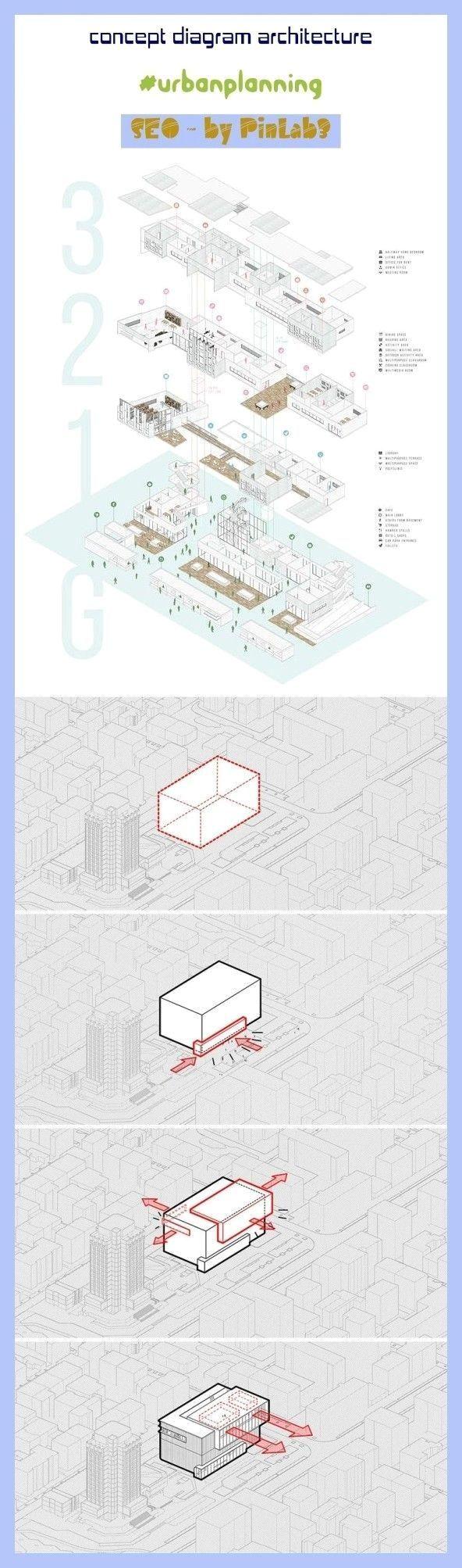 #concept  #diagram  #architecture  #konzeptdiagrammarchitektur  #diagramme Konzeptdiagrammarchitektu