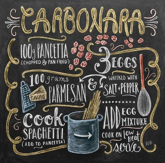 pin von eti barr auf pasta shop design pinterest kreide k che und kochbuch. Black Bedroom Furniture Sets. Home Design Ideas