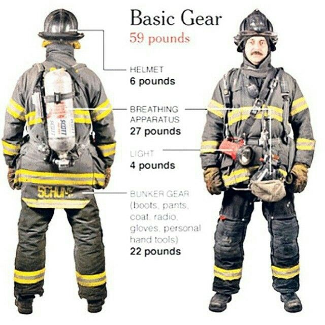 basic firefighting gear now additional weight would be carrying a ...