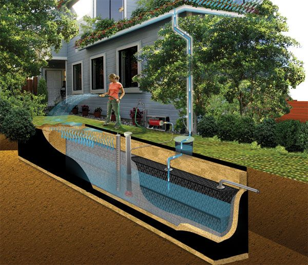 The Atlantis Re Use System Has Proven Effective In Providing A Regular  Clean Water Supply