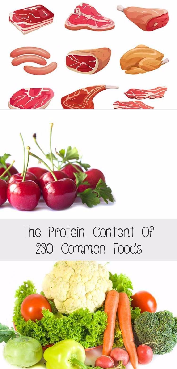 A protein chart featuring 230 common foods how much