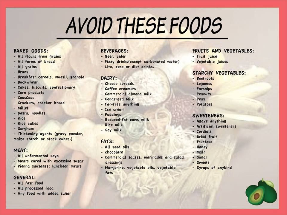 Low Carb Foods List South Africa