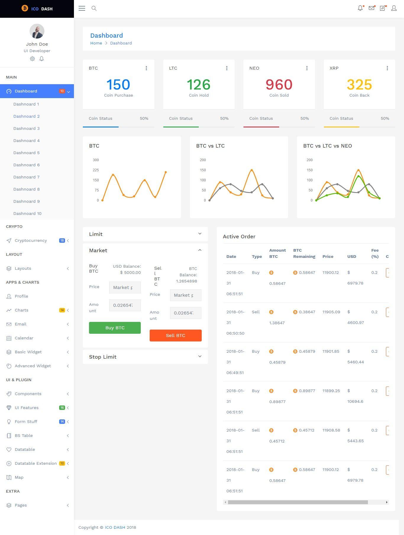 Ico Dash Bootstrap 4 Admin Dashboard Html Template Admin Panel Template Templates Morse Code Words