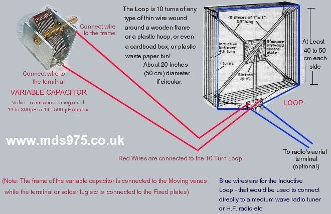 Basic Wiring of a Medium Wave Loop Aerial Antenna