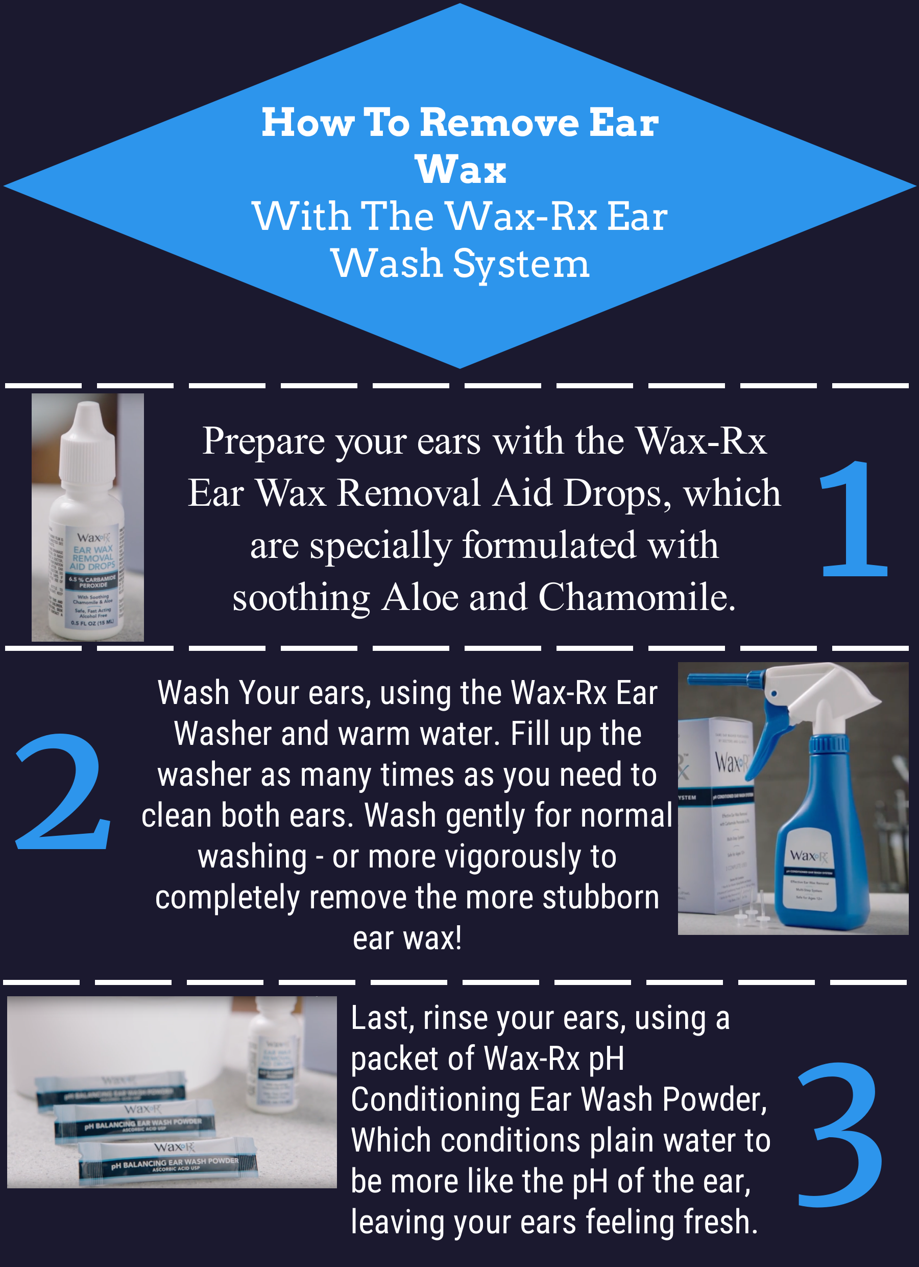 Removing ear wax with the WaxRx pH Conditioned Ear Wash