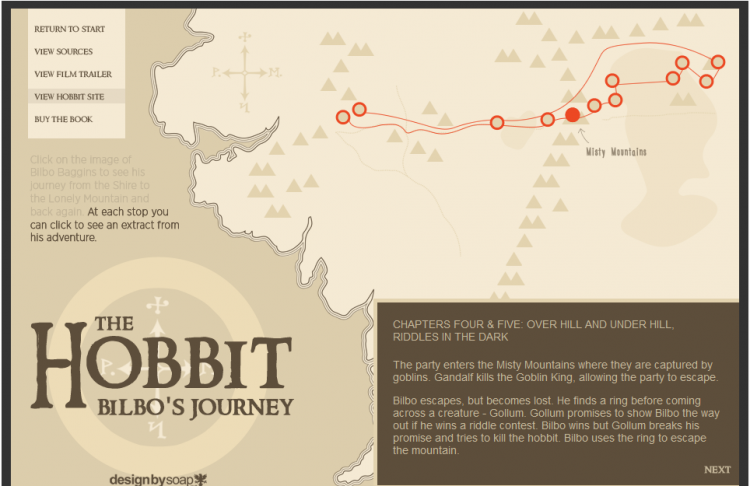 Digital Cartography [16 | LOTR. HOBBIT. Sherlock. Books. And such