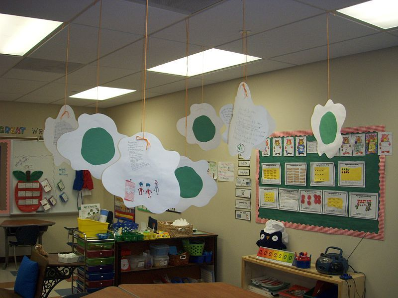 Green Classroom Decor ~ Dr seuss green eggs ham pinterest