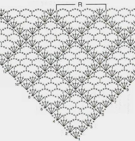 Patterns and motifs: Five pattern for scarves #shawlcrochetpattern