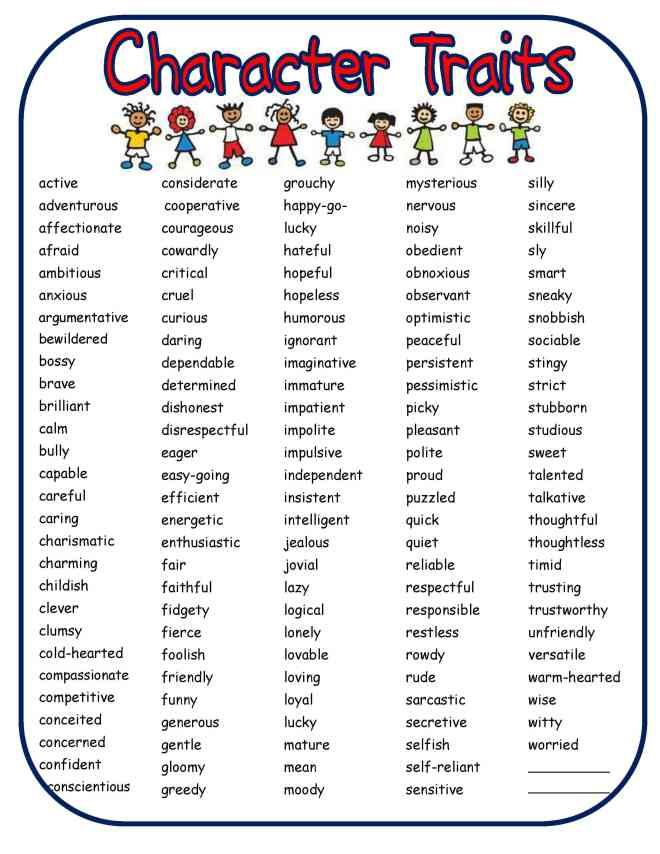 Develop Self-Esteem in Children and Teens with Character Traits ...