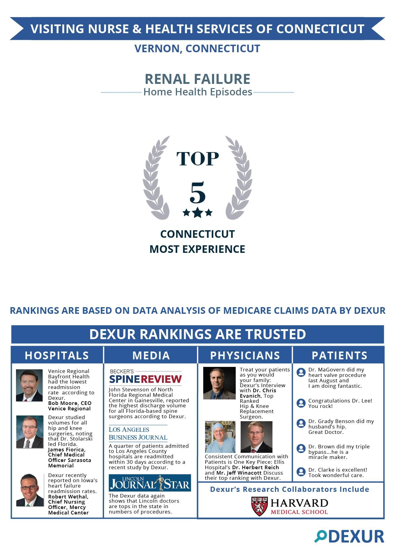 Brookhaven Extensive Care Norman Ok Is Among The Most