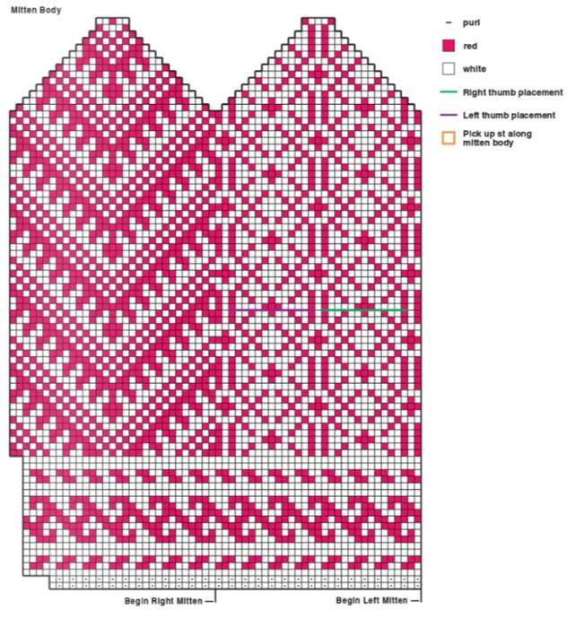 СХЕМЫ ВАРЕЖЕК. | рисунки для вязаных рукавичек | Knitted ...