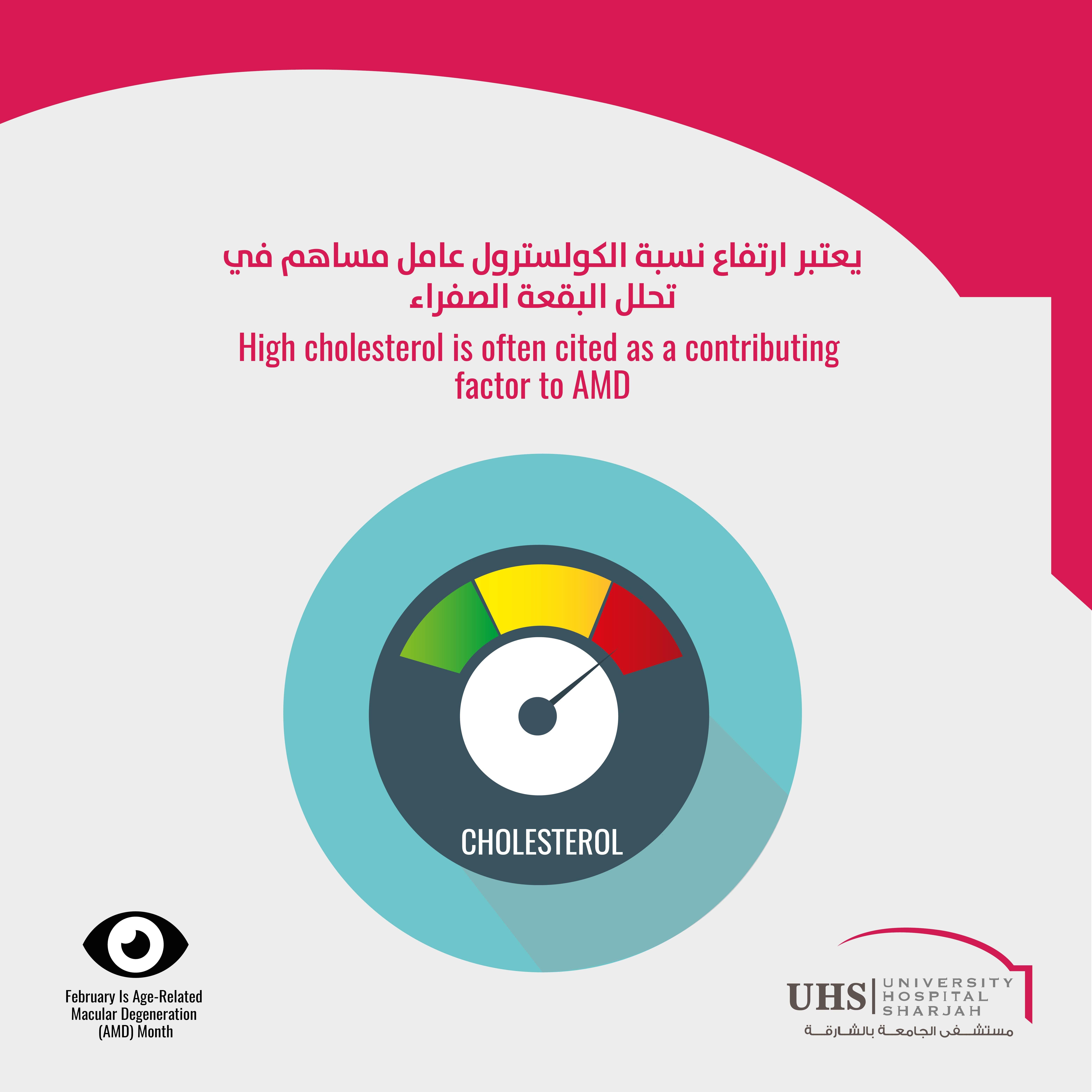 يعد ارتفاع نسبة الكولسترول عامل مساهم في تحلل البقعة الصفراء وقد أظهرت العديد من الدراسات وجود ارتباط بينه وبين نسبة ا Awareness Month School Logos Tech Logos