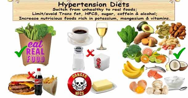 Pin On A 2 2018 Lower Blood Pressure Diet Plus