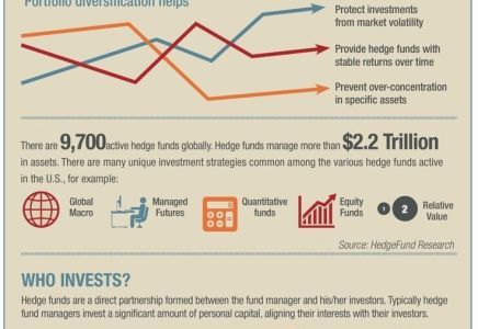 what is a hedge fund job