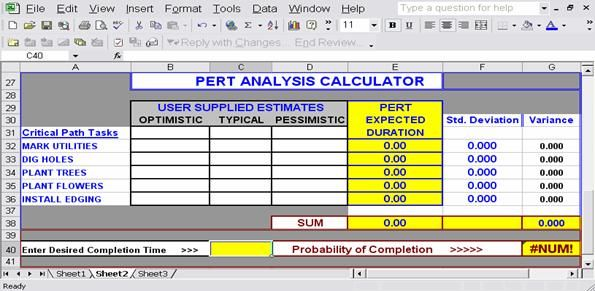 PERT CPM Chart Template for Excel Tools Pinterest Template - excel break even analysis