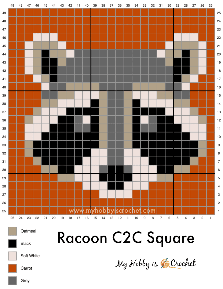 Photo of Free Crochet Pattern + Graph: Racoon C2C Square – Wildlife Graphghan CAL Block 7