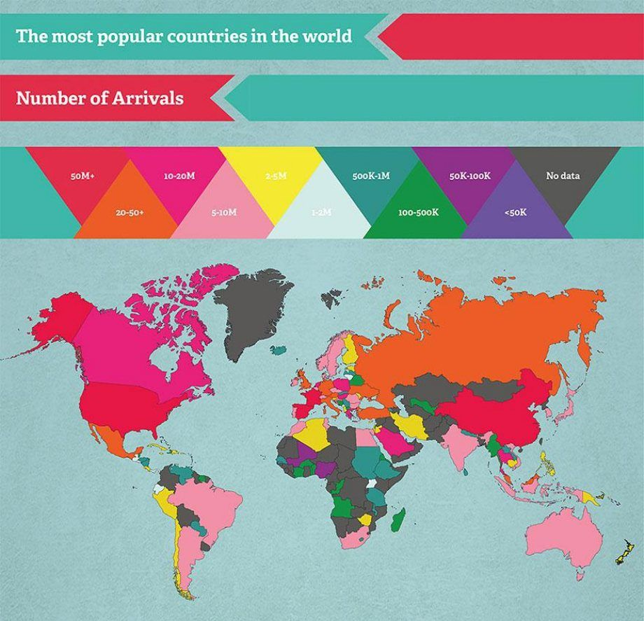 most popular country in the world